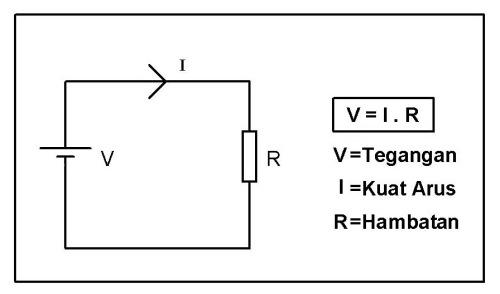 Ilustrasi Hukum Ohm