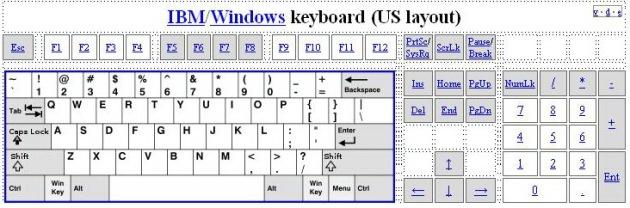 Keyboard QWERTY