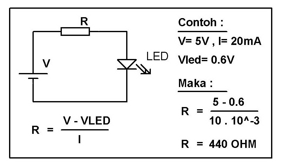 a study on ohms law and resistance with practical examples Ohm's law / watt's law description and practical example: ohm's law states the relationship between voltage, current and resistancegiven the relationship between these three elements, once you know any two of them, it is possible to calculate the third.