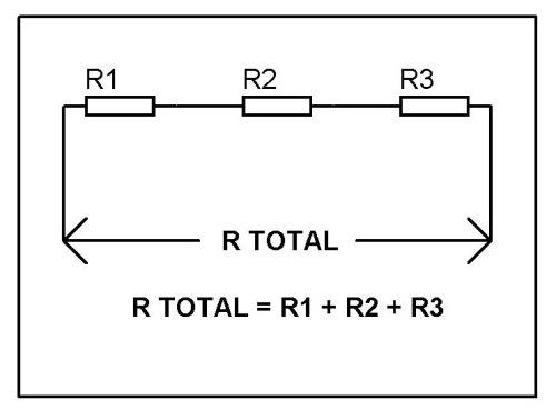 Rangkaian Resistor Seri