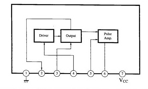 Blok Diagram IC AN5521