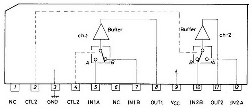 Blok Diagram IC LA7222