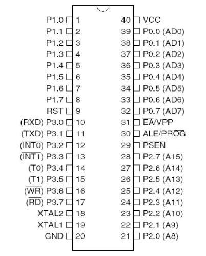 Keterangan pin IC 89S51 dan IC 89S52