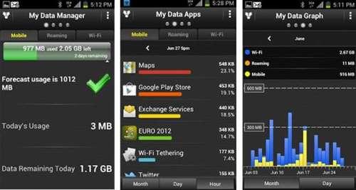 penggunaan data internet android