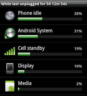 penggunaan battery android